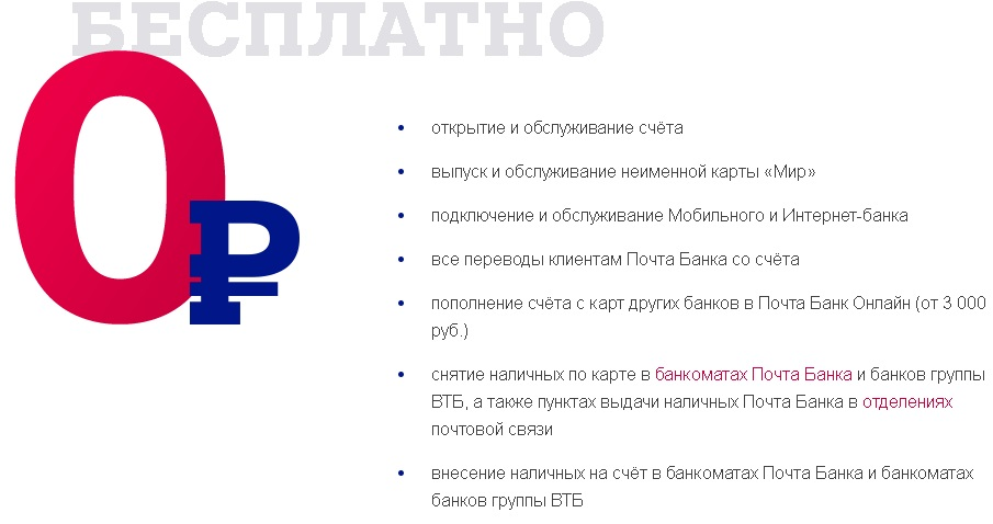 пенсионная карта Почтабанк условия