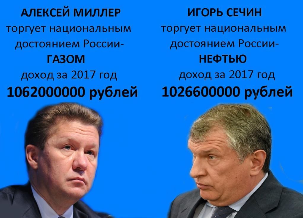 кому принадлежат природные богатства Росии