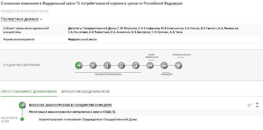 Федеральный закон О потребительской корзине в целом по Российской Федерации