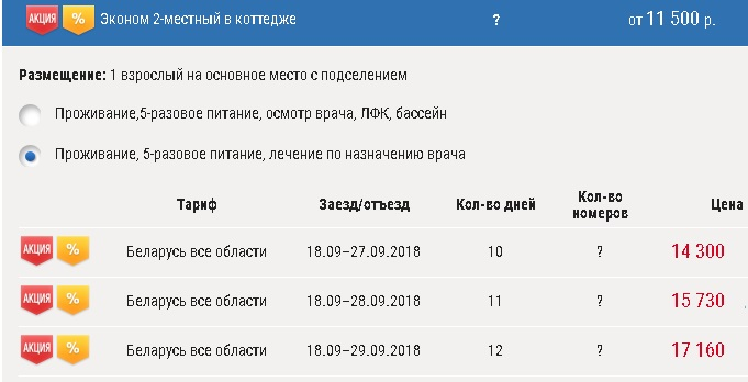 цены на лечении в Беларуси
