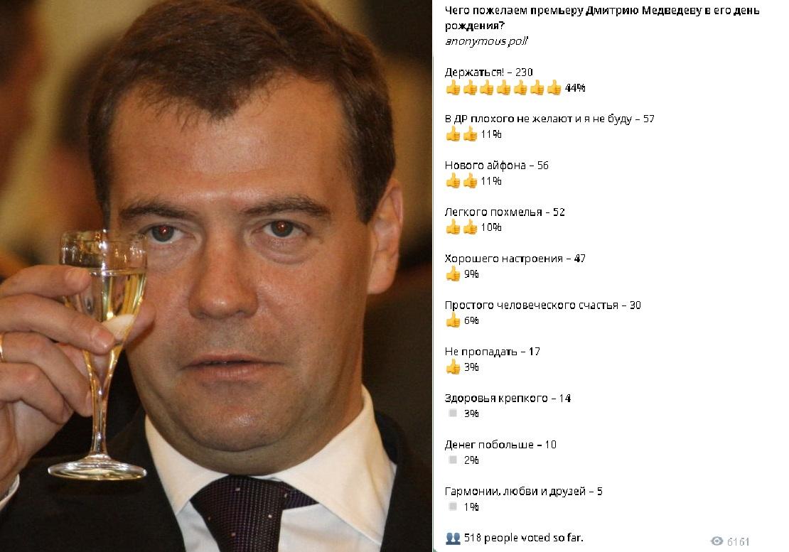 пожелания Медведеву на ДР