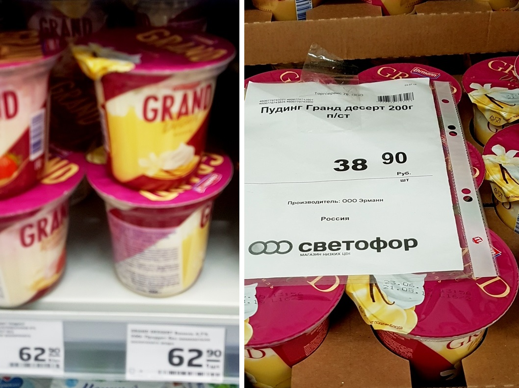 сравним цены